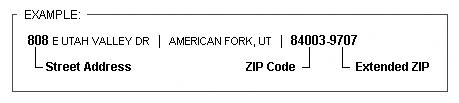 Address-and-Zip-Code-Verification